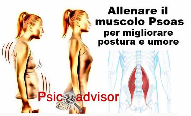 Sporgenza di reparto cervicale di un trattamento di spina dorsale di video